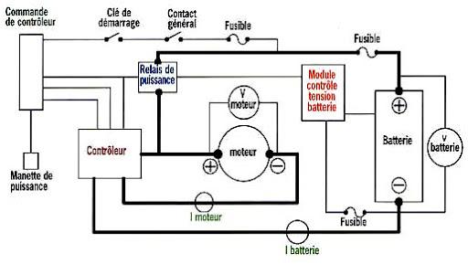 Comment fonctionne un système électrique